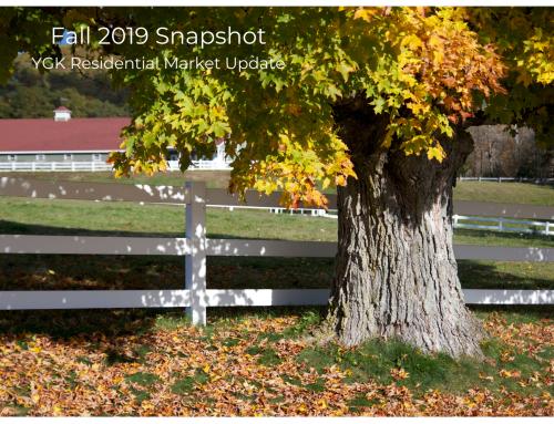 Fall Snapshot – YGK Residential Market Update